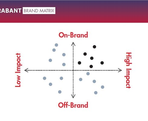 Download-and-use-our-brand-matrix_Brabant-Brand-Box.jpg